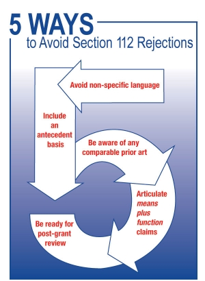 reed-tech-five-ways-to-avoid-section-112-rejections-075838-edited