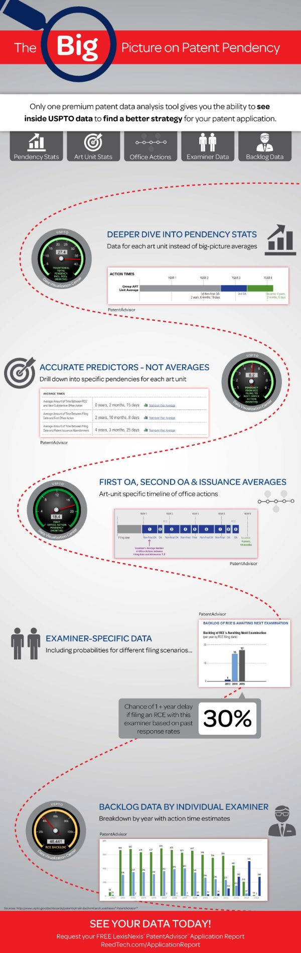 Patent_Pendency_Interactive_Infographic_031115-572989-edited